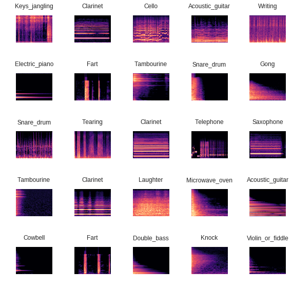 audio_spectrogram_batch